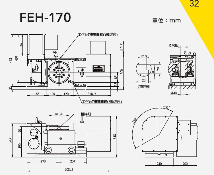 FEH-170 五軸搖籃式分度盤