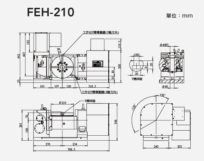 FEH-210 五軸搖籃式分度盤