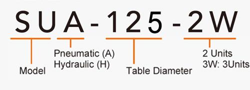 SUA-125-2W (2/3 Units) CNC Rotary Table Pneumatic Brake
