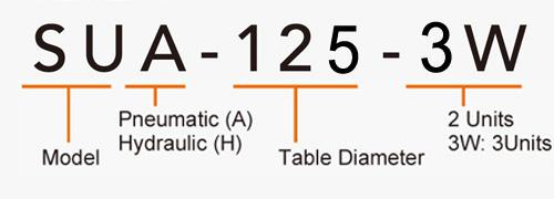 SUA-125-3W (2/3 Units) CNC Rotary Table Pneumatic Brake