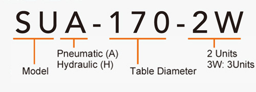SUA-170-2W (2/3 Units) CNC Rotary Table Pneumatic Brake