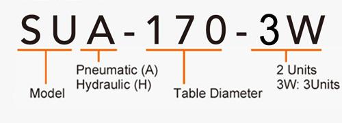 SUA-170-3W (2/3 Units) CNC Rotary Table Pneumatic Brake