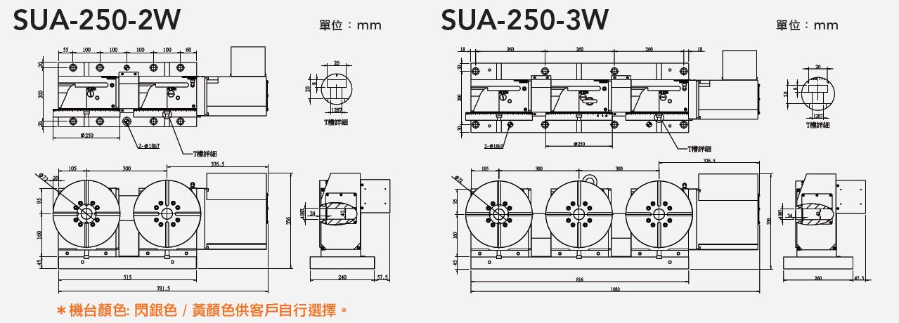 SUA-250-2W/3W 二/三連軸分度盤