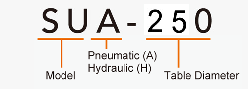 SUA-250 (Right Hand) CNC Rotary Table Pneumatic Brake