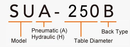 SUA-250B (Pneumatic Brake Back Type) CNC Rotary Table Pneumatic Brake