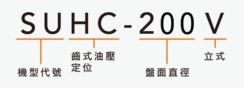 SUHC-200V 立式齒式油壓定位分度盤
