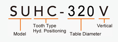 SUHC-320V (Vertical Tooth Type Hydraulic Positioning) Tooth Type Rotary Table