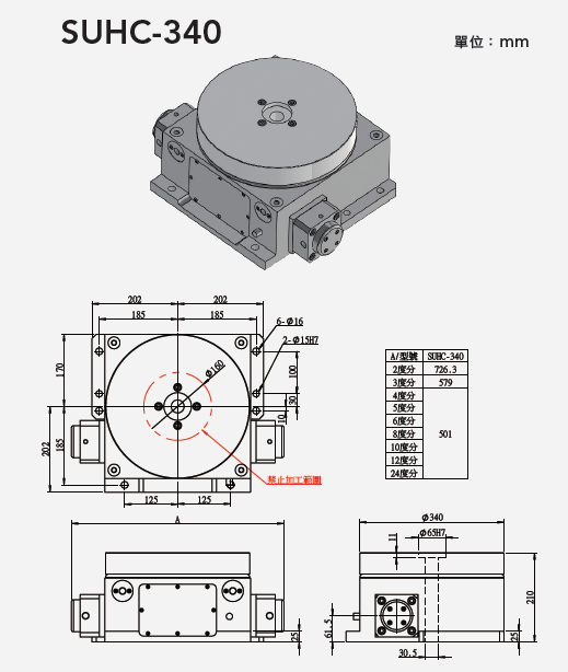 SUHC-340 臥式齒式油壓定位分度盤