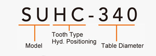 SUHC-340 (Horizontal Tooth Type Hydraulic Positioning) Tooth Type Rotary Table