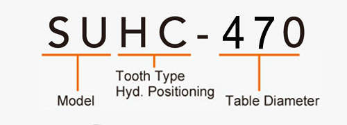 SUHC-470 (Horizontal Tooth Type Hydraulic Positioning) Tooth Type Rotary Table