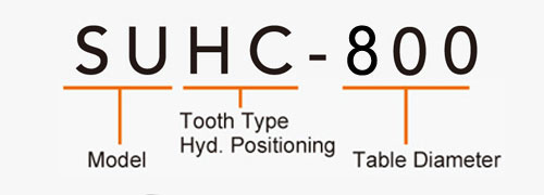 SUHC-800 (Horizontal Tooth Type Hydraulic Positioning) Tooth Type Rotary Table