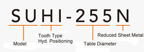 SUHI-255N (Tooth Type Hydraulic Positioning) Tooth Type Rotary Table
