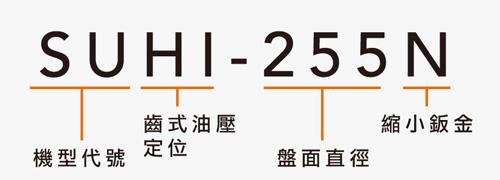 SUHI-255N 油壓分度盤