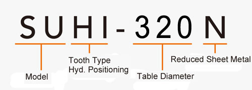 SUHI-320N (Tooth Type Hydraulic Positioning) Tooth Type Rotary Table