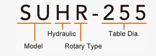 SUHR-255 Rotary Tailstock Hydraulic Brake