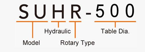 SUHR-500 Rotary Tailstock Hydraulic Brake