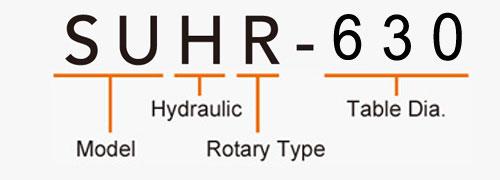 SUHR-630 Rotary Tailstock Hydraulic Brake
