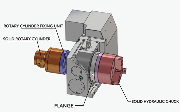Solid Hydraulic Chuck Assembly